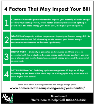 4 factors that may impact your bill, 1 consumption- the primary factor that impacts your monthly bill is the energy used by your heating system, water heater, electric appliances and lighting in your home. The more energy your home uses, the higher your energy bill. 2 weather-changes in outdoor temperatures impact your home's energy bill. As temperatures rise and fall, depending on the season, your homes energy consumption can increase or decrease significantly. 3 energy costs-electricity is generated and delivered and there are costs associated with the production. Because energy costs change quarterly, you may see a change each month depending on current energy prices and the amount of energy used. 4 days in billing cycle-billing cycles can range from 25 days to 35 days depending on the dates billed. More days in a billing cycle may make your bill seem higher than normal. Learn more about our energy services and energy savings tips at www.homerelectric.com/saving-energy-residential/, questions? we're here to help! call 800-478-8551